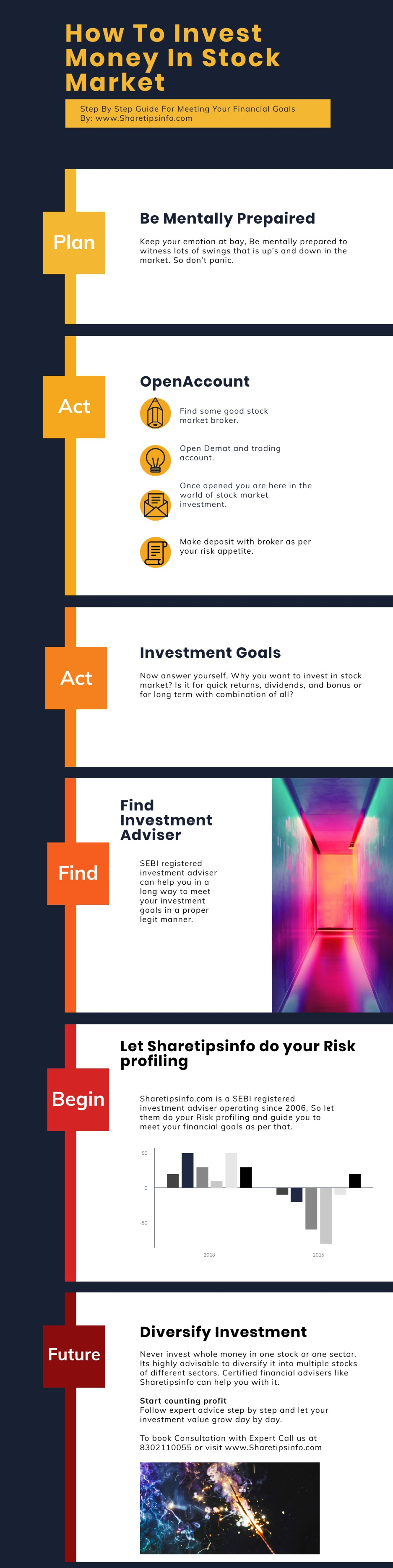 how-to-invest-stock-market